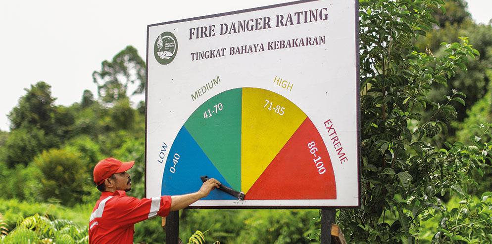 Fire Danger Ratings